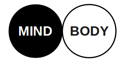 Mind: Mind-Body Dualism