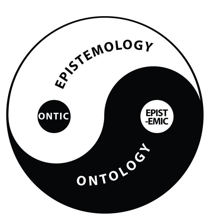 definition of epistemology in research Standpoint epistemology developed from feminist criticisms regarding women's absence from, or marginalized position in, social science.